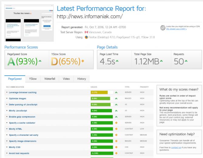 Résultats de GTMetrix après l'optimisation de notre blog